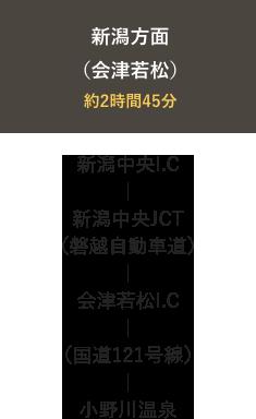 新潟方面(会津若松)